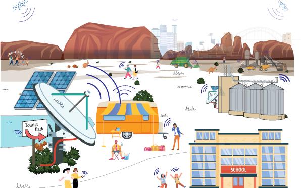 Av-Comm Solar Satellite System for Remote and Regional Communities
